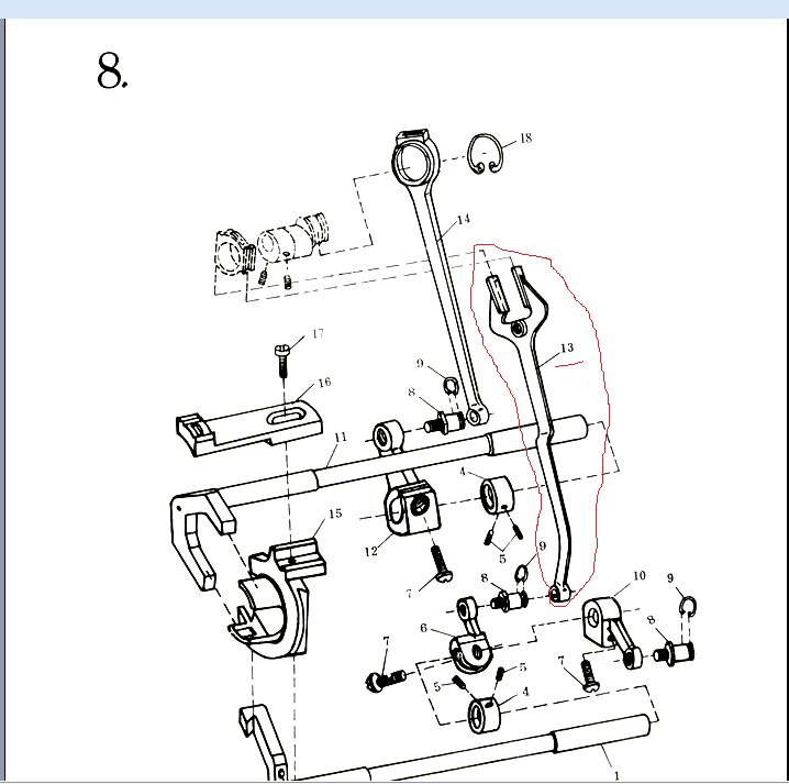 Basic Sewing Machine Diagram