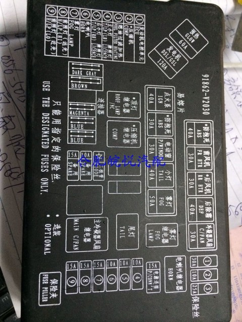 Outside Anhui Jianghuai Auto Wyatt and commercial fuse box cover