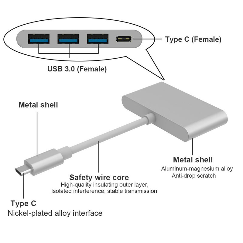 USB 3.1 Type C to USB 3.0 Hub Multiport Converter Adapter for MacBook ChromeBook Pixel Nexus 66p SD998