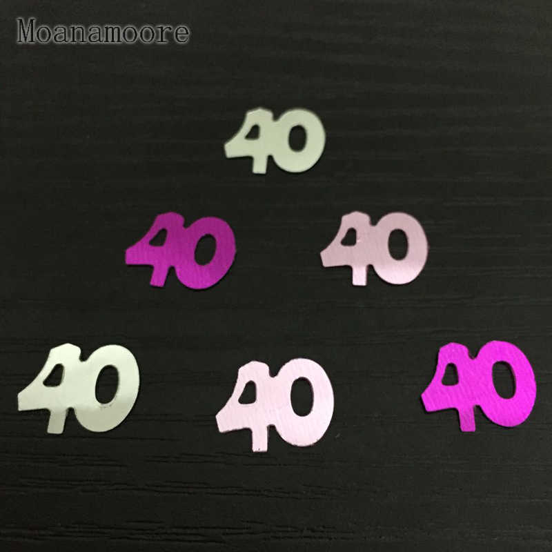 Detail Feedback Questions About Colorful Age 40th Men Women Lady