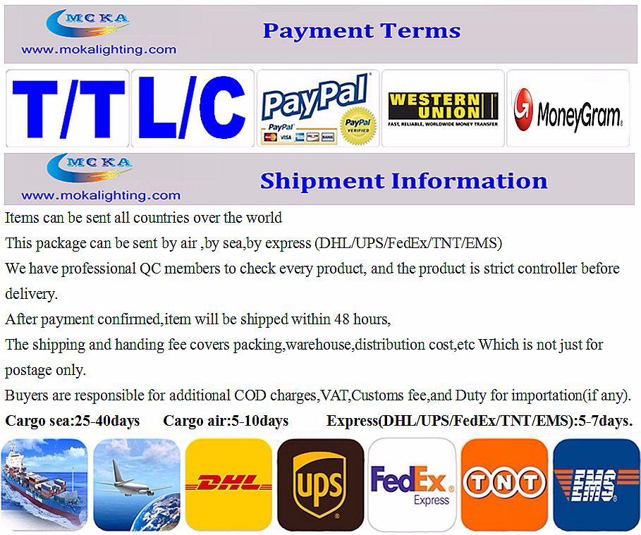 payment&hsipment_