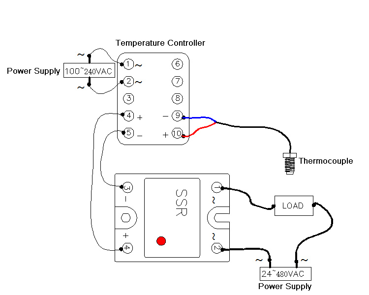 K Kype Thermocouple + Temperature Controller
