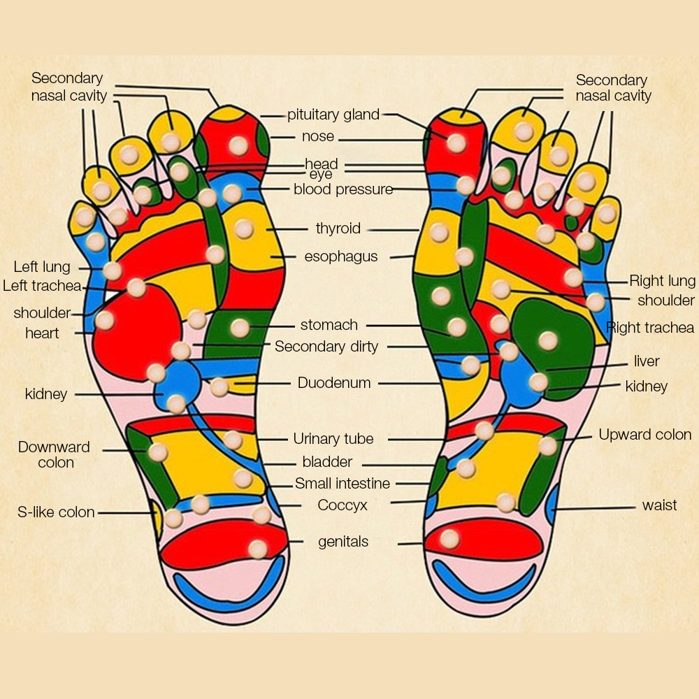 Foot Reflexology Acupuncture Slippers 2020