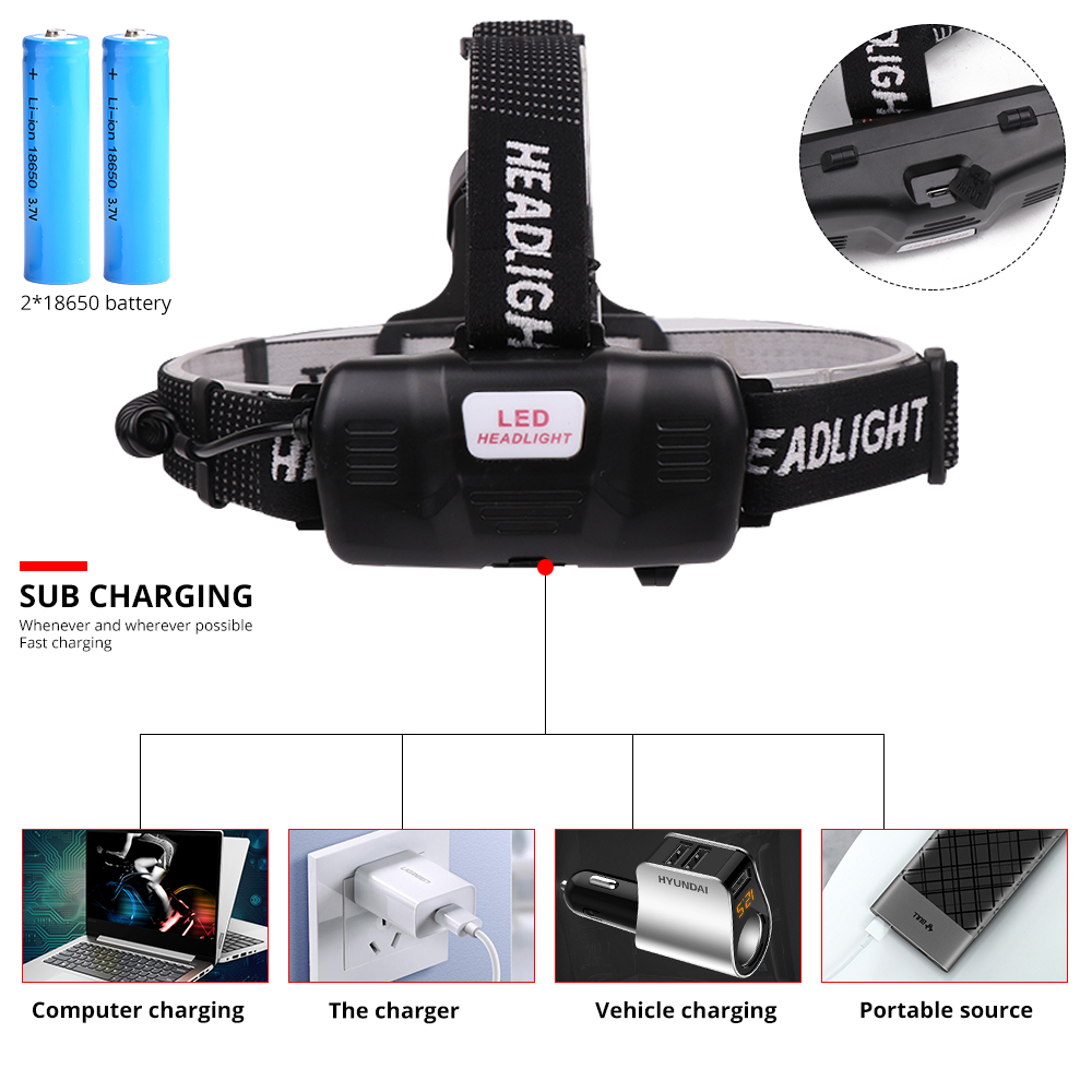 Купить с кэшбэком Super Bright LED Headlamp XHP50 V6 Headlight Lamp USB Rechargeable 18650 Zoom Fishing Bicycle Flashlight Lantern