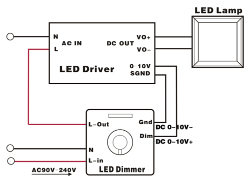 eth 8008u ir security isolated 0 1 10v led dimmer switch 800w in rh aliexpress com Dimmer Switch Wiring Diagram Automotive Dimmer Switch Wiring