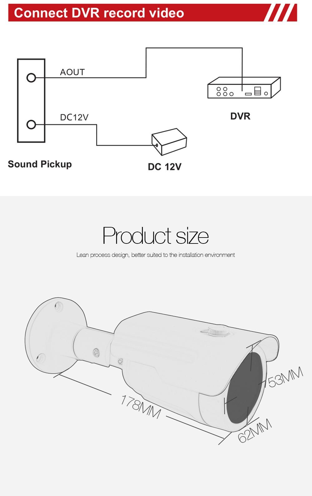 06 Sound Monitor IP66