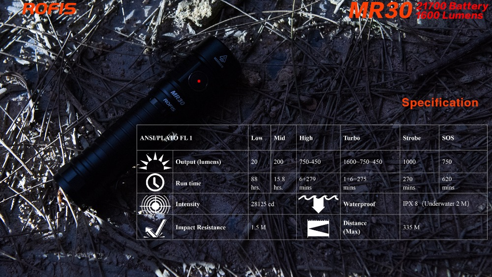 Rofis MR30 XHP35 OI LEVOU 1600lm Recarregável