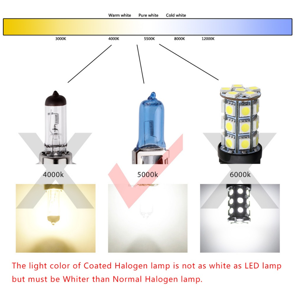2pcs H1 55W 12V Super Bright Halogen Bulb Car Headlight Lamp Fog Lights High Power Auto Light Bulbs 5000K White
