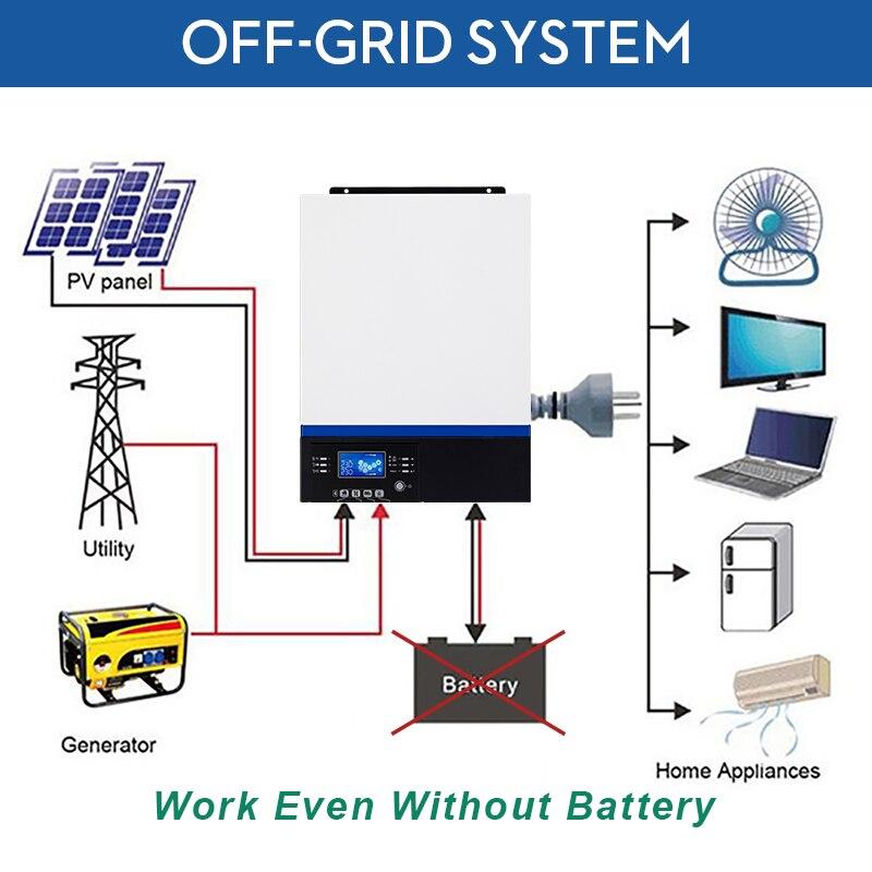 Image 2 - Solar Inverter 500Vdc 5000W 80A MPPT 48V 220V Off Grid Inverter 5Kva Pure Sine Wave Inverter 60A Battery ChargerSolar Inverters   -