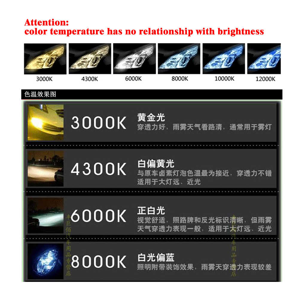 TPTOB 2pc H1 H3 H7 H11 9005 9006 D2S 12V 75W 100W 150W HID Xenon bulb Auto Car Headlight Replacement lamp 4300K 6000K 8000K
