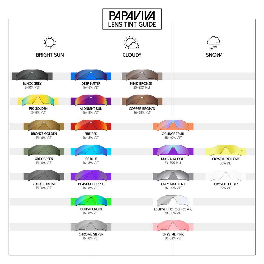 49b3c4bfdd ... PapaViva Polycarbonate POLARIZED Replacement Lenses for Authentic  Holbrook Sunglasses - Multiple Options