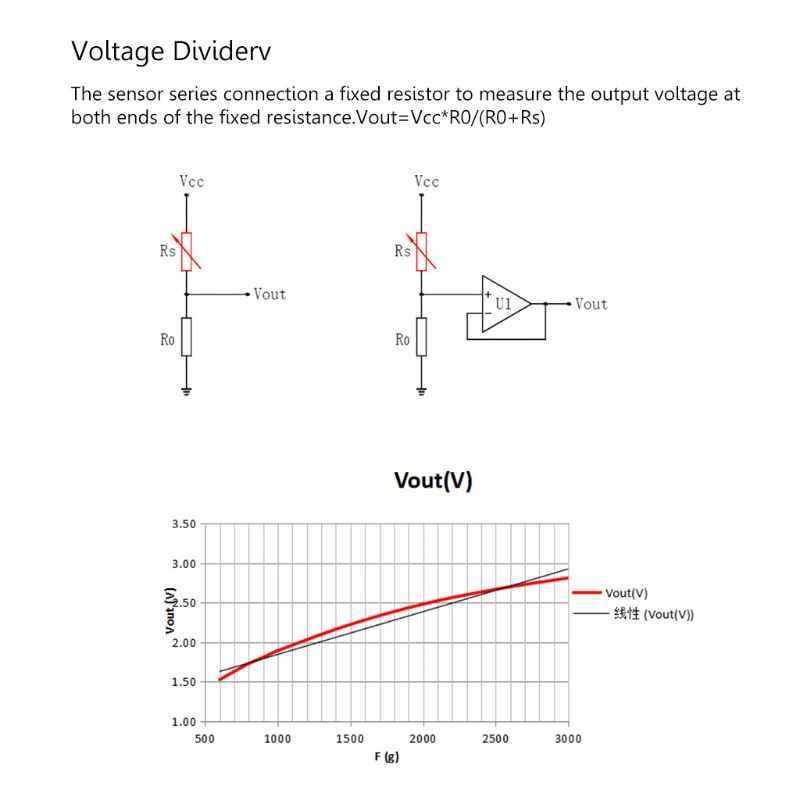 RP-C7 6-LT Thin Film Force Sensor Smart Pressure Sensor 20g-1 5kg for  Arduino 20g-6kg