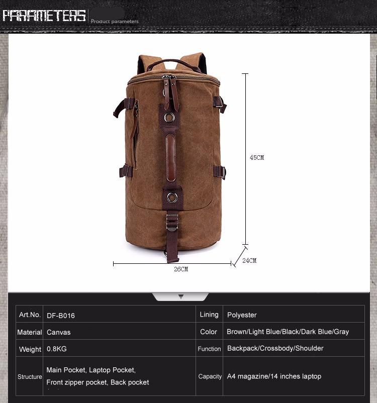 Travel Duffel Bag (17)