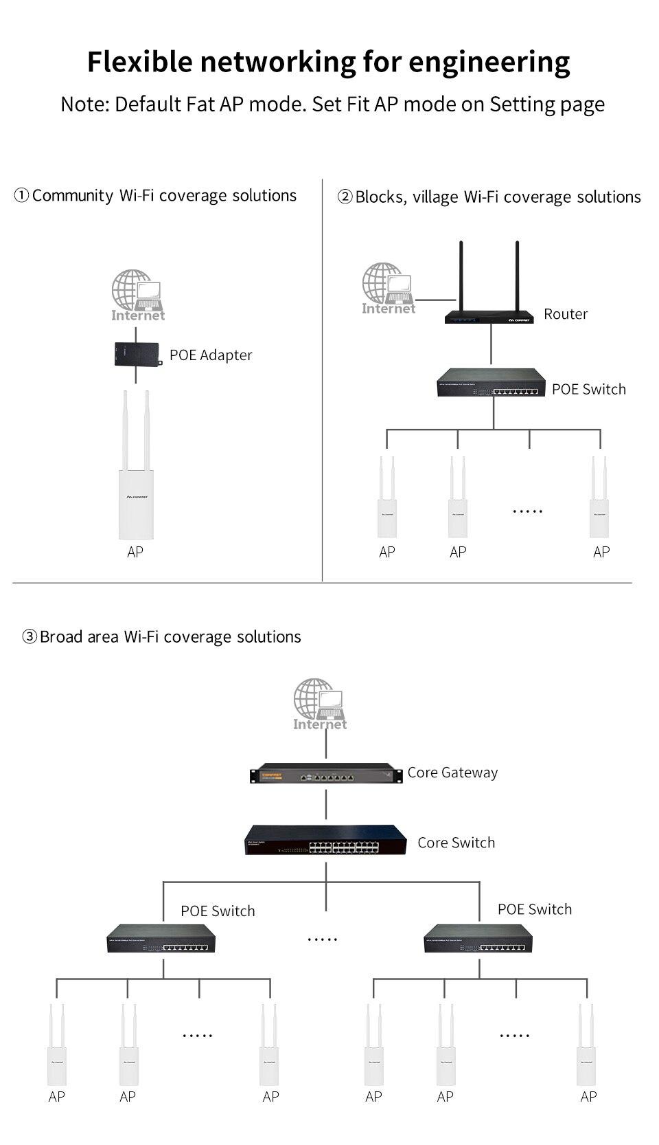 para internet, 2 antenas, 5dbi, estação base