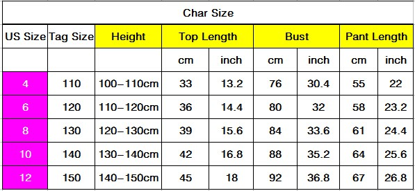 char size