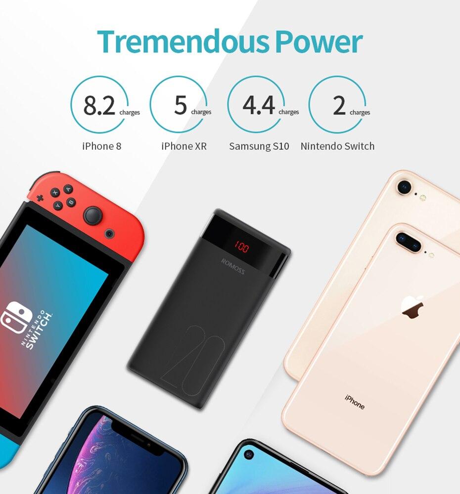 ROMOSS Ares 20 20000 мА/ч, Мощность банк Тип usb Портативный Зарядное устройство Внешнего Батарея 5V 2.1A с светодиодный Дисплей для мобильных телефонов, планшетов