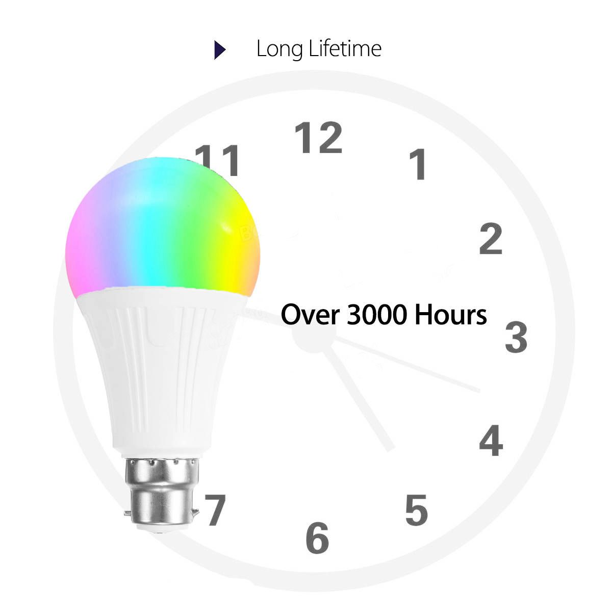 DSHA -B22 7W RGBW WiFi APP Controlled LED Smart Light Bulb for Echo Alexa Google Home