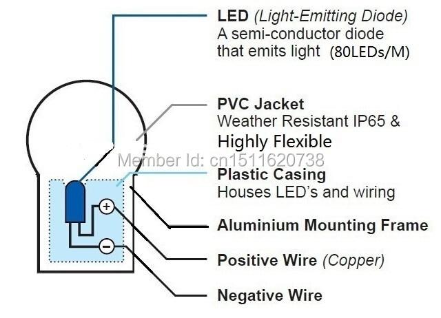 LED Neon Construction - DIP