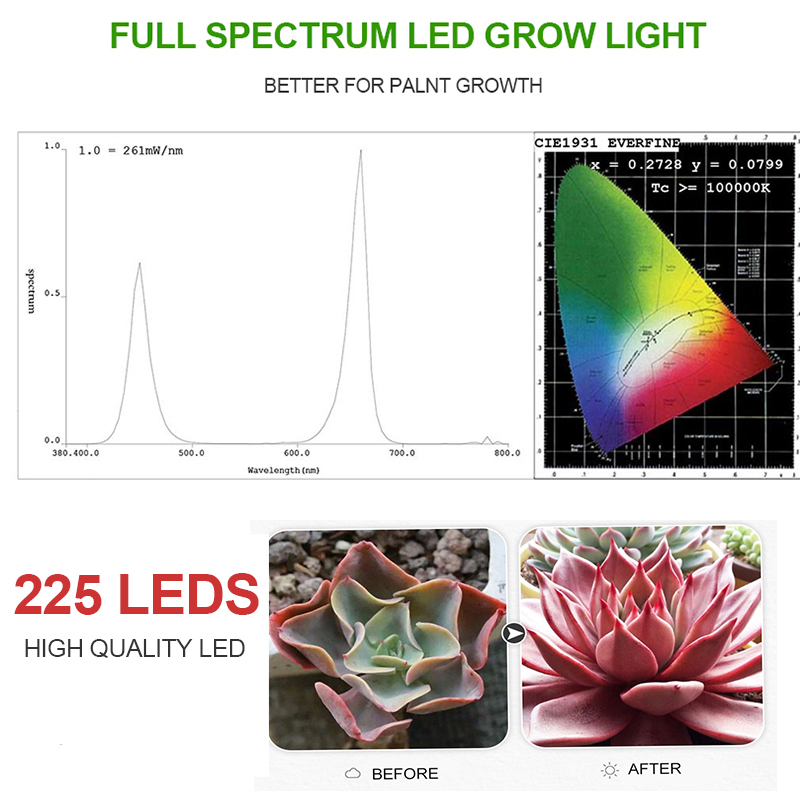 Grow Tent 500W Lamp For Plants 225 LED Grow Light Full Spectrum Phyto Lamp Fitolampy Herbs Growth Lamps Indoor Grow Box Lights in LED Grow Lights from Lights Lighting