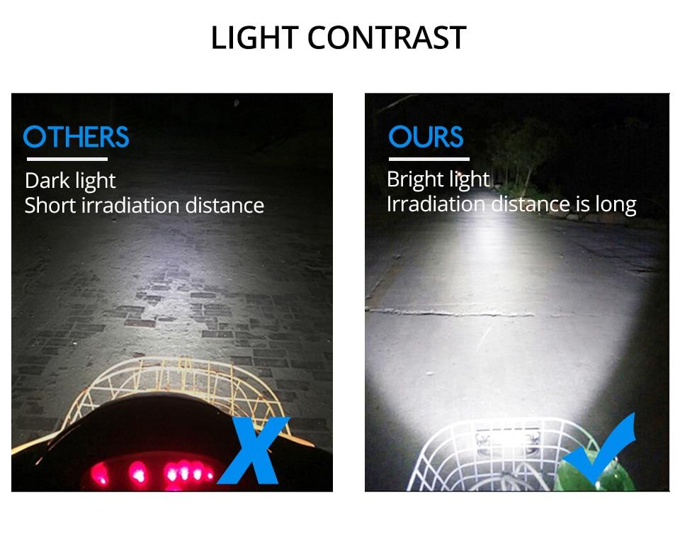 Universal Motorcycle Headlight LED 12W 18W 24W DC 9-85V LED Headlight Motorbike 8 12 16LEDs Samsung Chip Work LED Headlights  (6)