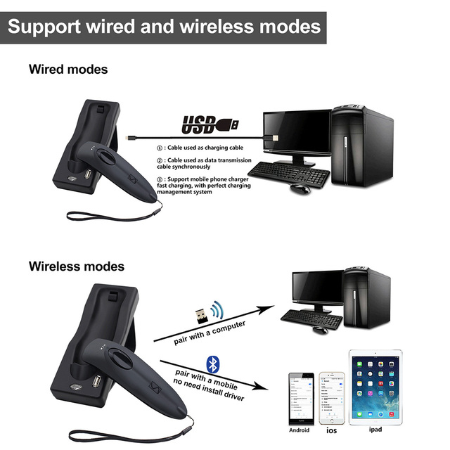 2D Bluetooth Wireless Barcode Scanner,Symcode USB 2.4G Wireless Bluetooth Barcode Reader with Charge Base 2