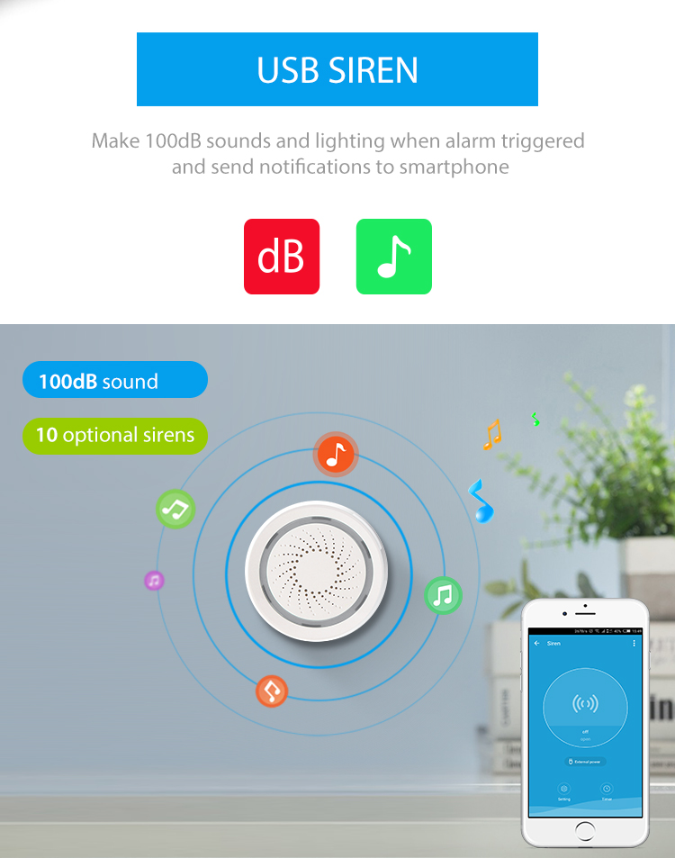 TUYA Smart Home Video Alarm Kit Concluding 720P Cameras 3 sensors 1 Siren Alarm All Support Wifi with SmartLife TUYA Smart APP_F13