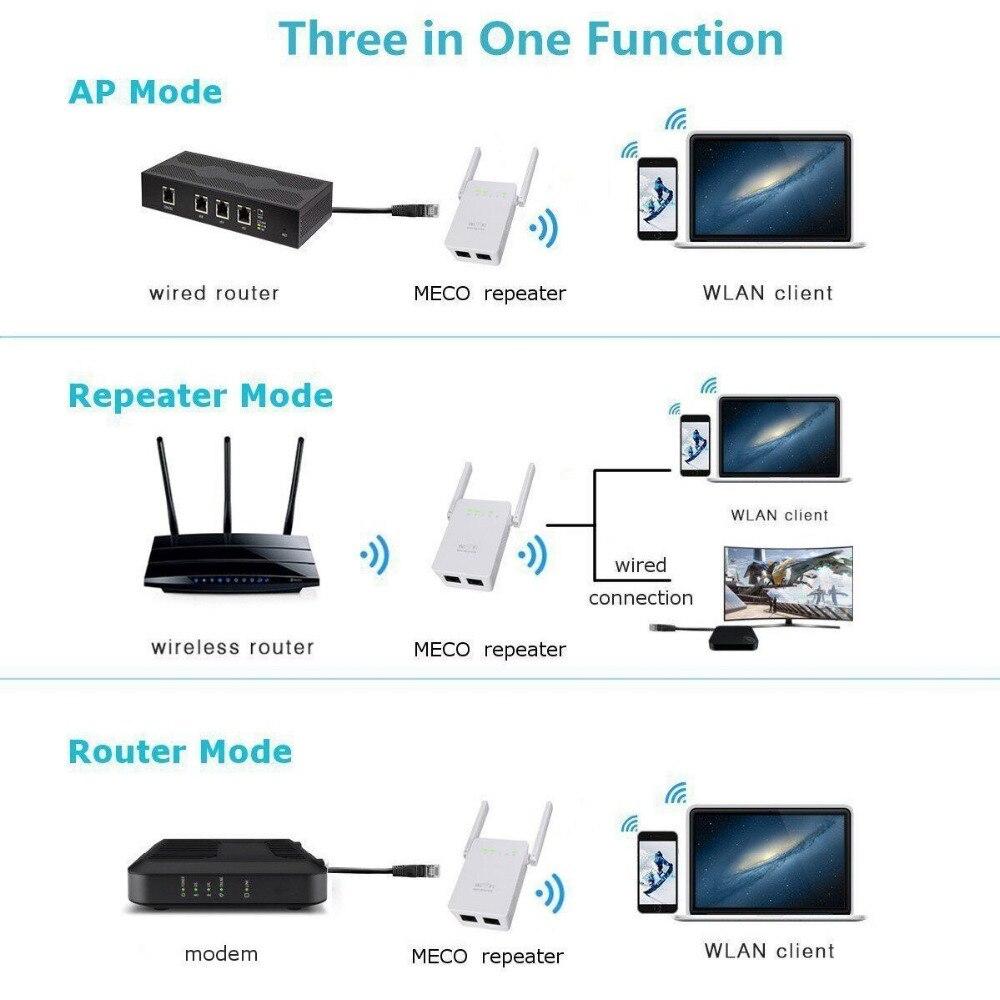Ziemlich Bestes Wlan Router Netzwerk Galerie - Elektrische ...