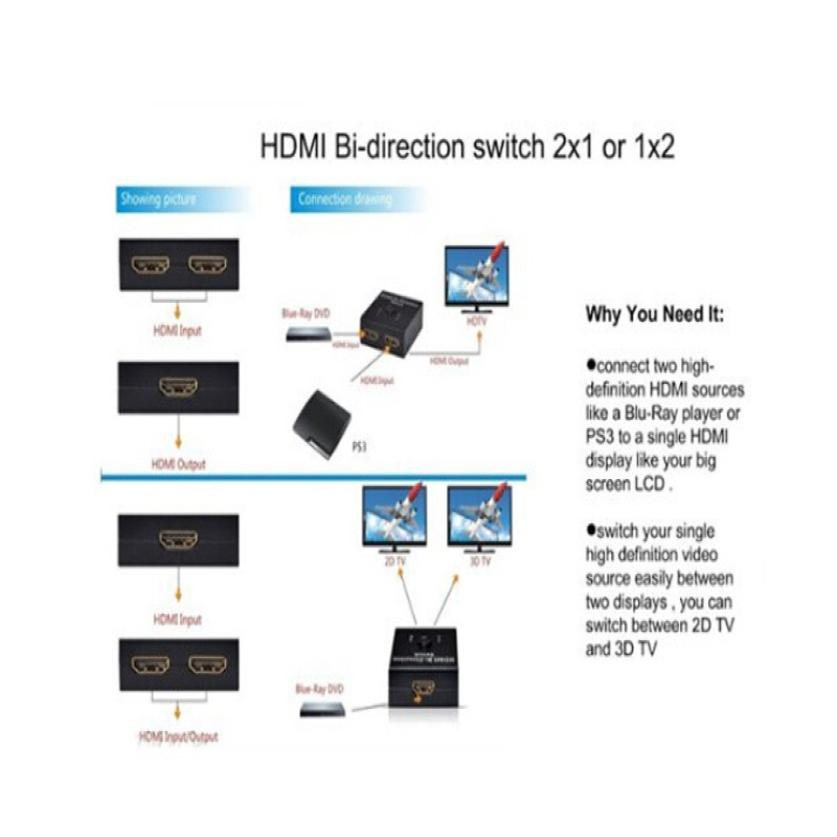 3D HDMI Bi-direction 2x1 or 1x2 A-B AB A/B Switch Switcher Support datum cable18Apr23