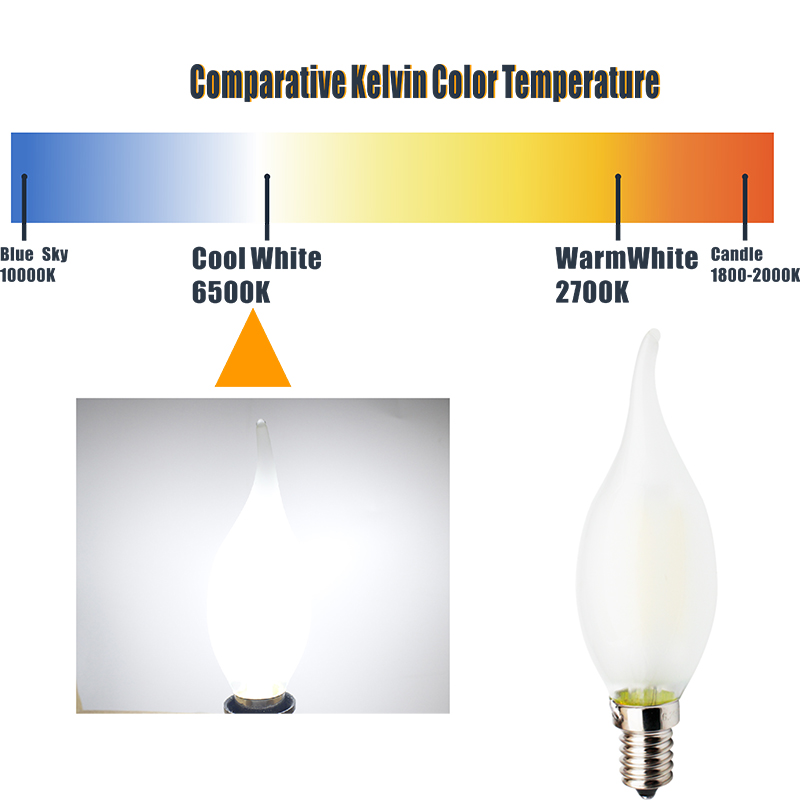 JCKing Dimmable 220V E14 LED Filament Vintage Light Bulb, LED Frosted Flame Bulbs, SES Flame Light Bulb for Chandeliers
