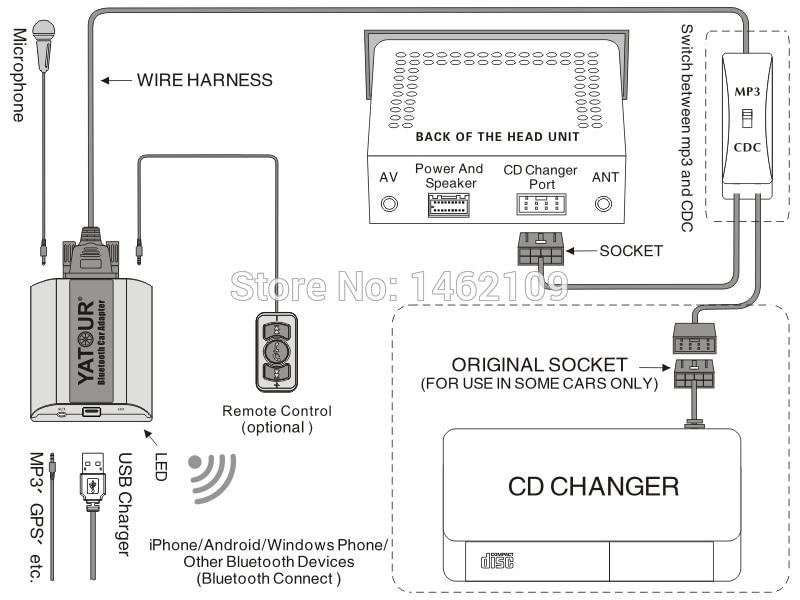 Bluetooth עבור CD הנחה 12