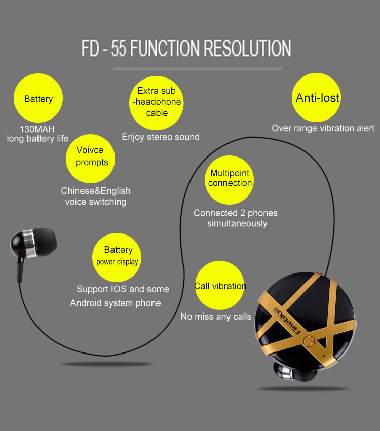 FineBlue FD55 Wireless Bluetooth V4.0 Headset Vibrating Alert Wear Clip Earphone for iOS Android Cellphones