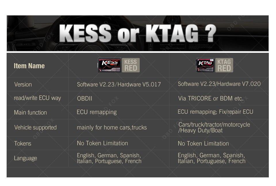 KESS V2 V5 017 full Online V2 47 Manager Tuning Kit KTAG V7 020 4 LED KESS V2 V5.017 full Online V2.47 Manager Tuning Kit KTAG V7.020 4 LED Master K-tag V2.25 KESS BDM Titanium Winols ECU programmer