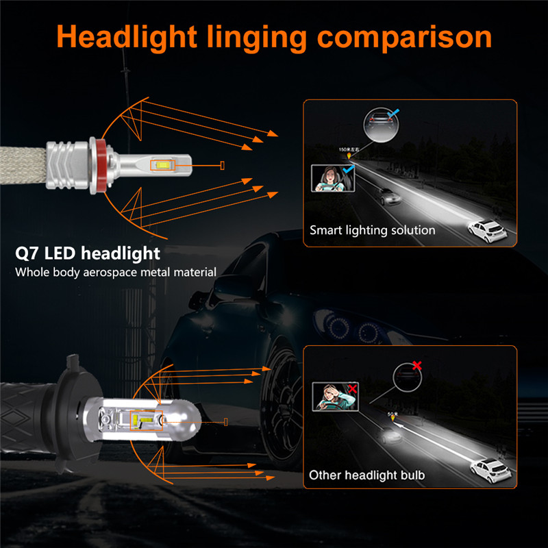 Image 5 - Flintzen 2pcs 6000K h7 led car headlights h1 h11 9006 9005 9012 h4 led car bulb Automobiles Lights CSP led car headlamp DC10 24V-in Car Headlight Bulbs(LED) from Automobiles & Motorcycles