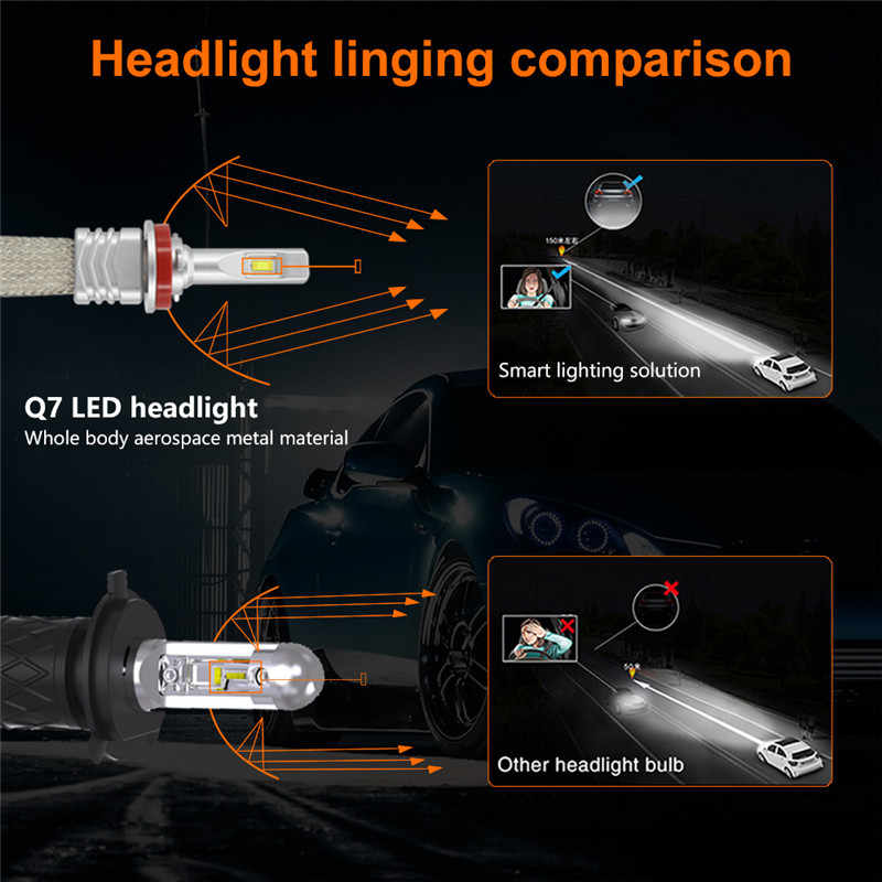 Flintzen 2pcs 6000K h7 led car headlights h1 h11 9006 9005 9012 h4 led car bulb Automobiles Lights CSP led car headlamp DC10-24V