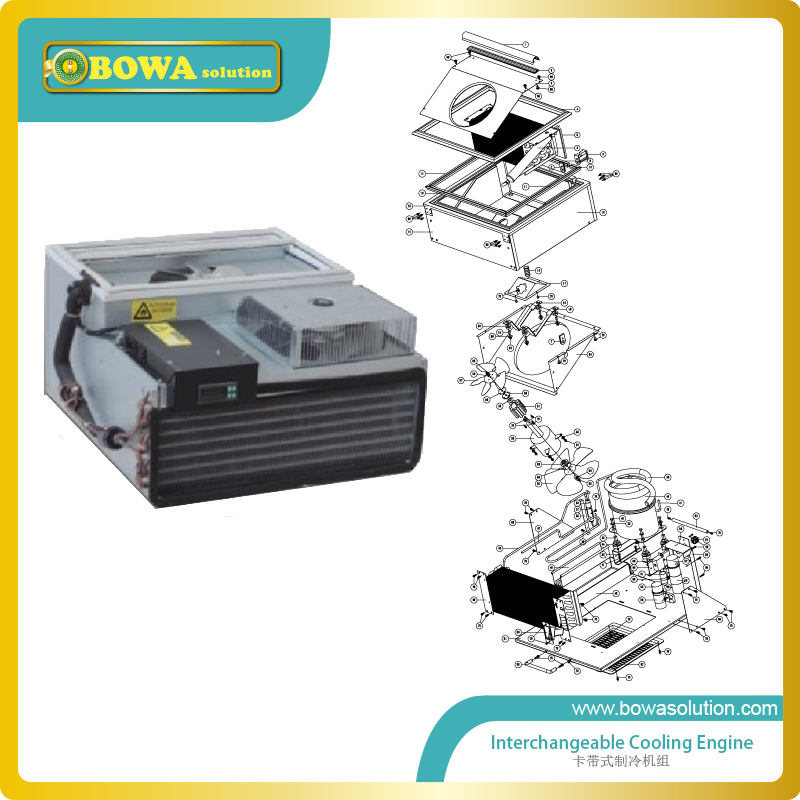 420W R134a Cassette refrigeration plant work as interchangeable cooling engine suitable for 500L bottler cooler 738w cooling capacity refrigeration compressor r134a suitable for bottle cooler and beverage chiller