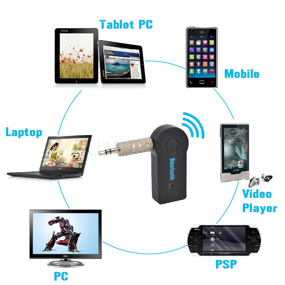 Universal Nirkabel Bluetooth Mobil Kit MP3 Musik Audio Receiver Handsfree untuk Auto Telepon Kabel Usb + 3.5Mm Aux Adaptor + Receiver