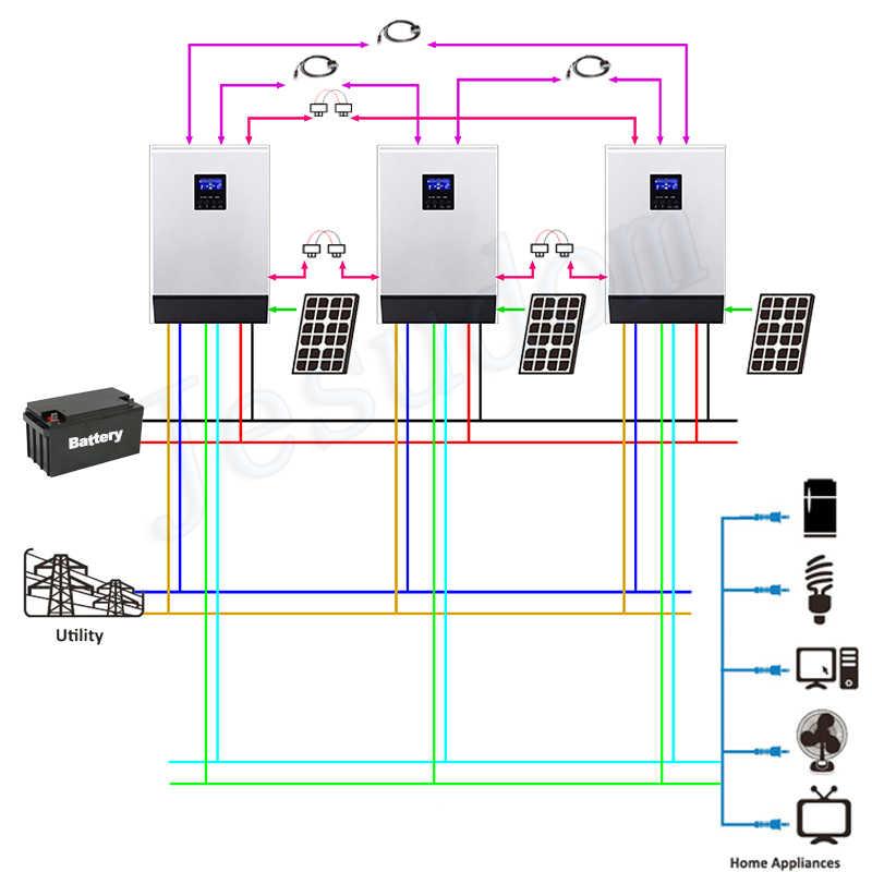 PWM Hybrid Inverter 15KVA Pure Sine Wave Inverter Built-in 48V Solar Charge  Controller for Solar Power System