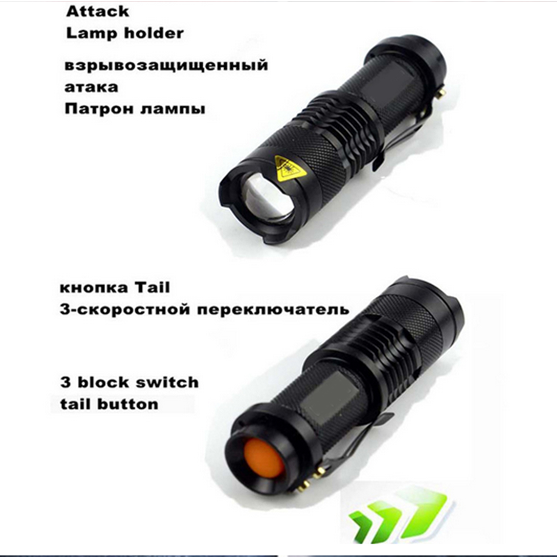 1PC Newest Linterna Waterproof Super Bright Mini Tactical Flashlight Medical LED Bulb Small Torch Light Home Living Outdoor Use