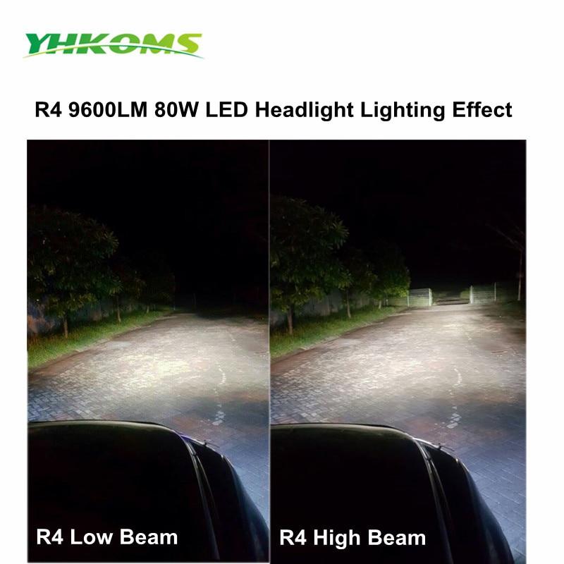 YHKOMS LED fənər lampaları Hamısı Dönüşüm Dəsti H4 9003 HB2 - Avtomobil işıqları - Fotoqrafiya 3