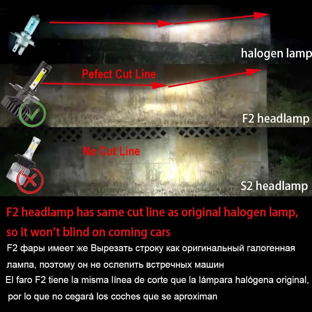 CZPVQ Mini Size Canbus H4 H7 H11 H1 LED 9005 9006 880 881 H3 HB3 HB4 H27 Car Headlight 3000K 4300K 6500K 8000K Auto Fog Light