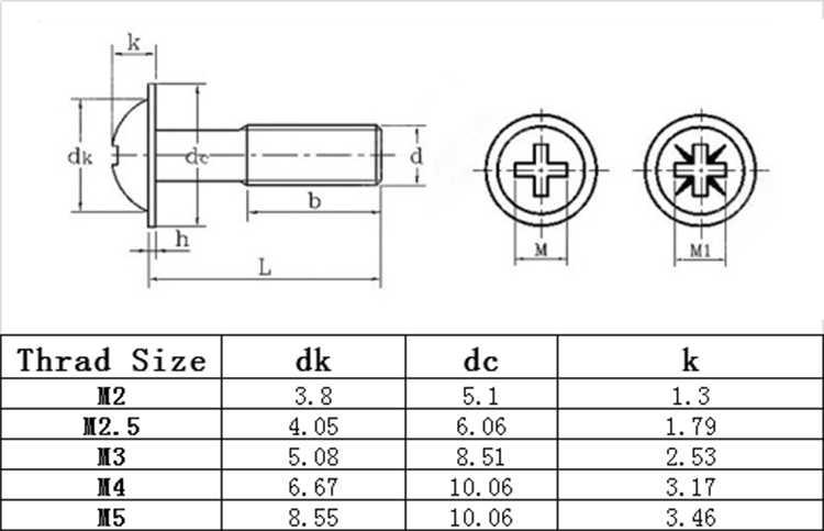 20 шт. M2 M2.5 M3 M4 M5 PWM DIN967 sus304 Pan Cross Встраиваемая головка мягкий винт чехол для компьютера фиксированные винты для материнской платы с шайбой