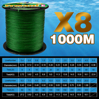 Frwanf 8 Strand Braided Fishing Line 8 Strands 1000m 8 Braid Multifilament Fishing Line Winter Lake 6 300LB