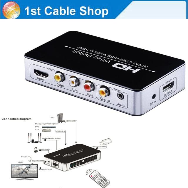 Utestående HD video switcher HDMI + composiet AV RCA naar HDMI converter + BU-48
