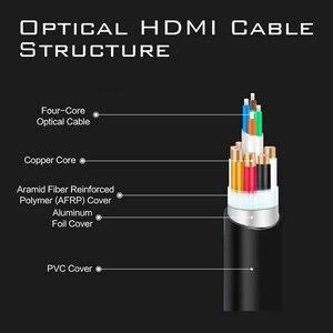 Image 2 - Оптоволоконные кабели 4K 8K HDMI 2,0 2.0b 2,1 48 Гбит/с, сверхвысокоскоростной HDR ARC HDCP 2,2 динамик, ТВ видео MOSHOU Fiber optique