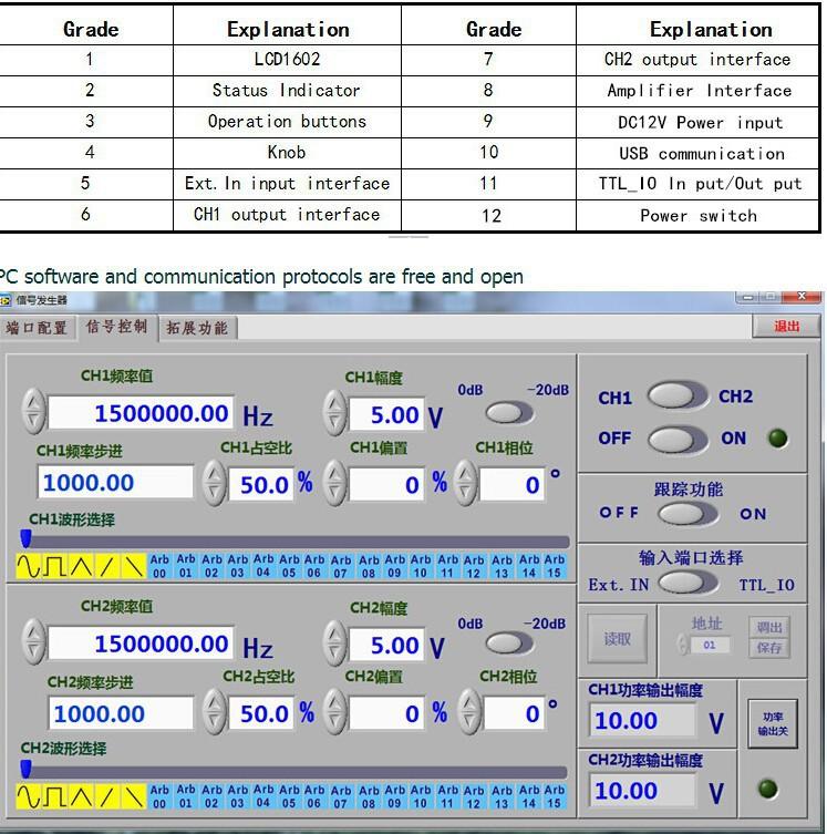 Купить MHS-5200P + Цифровой двухканальный Генератор Сигналов dds генератор сигналов Произвольной формы Функциональный генератор сигнала 6 МГц Усилитель 5 МГц дешево