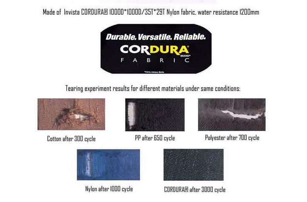 Cordura test