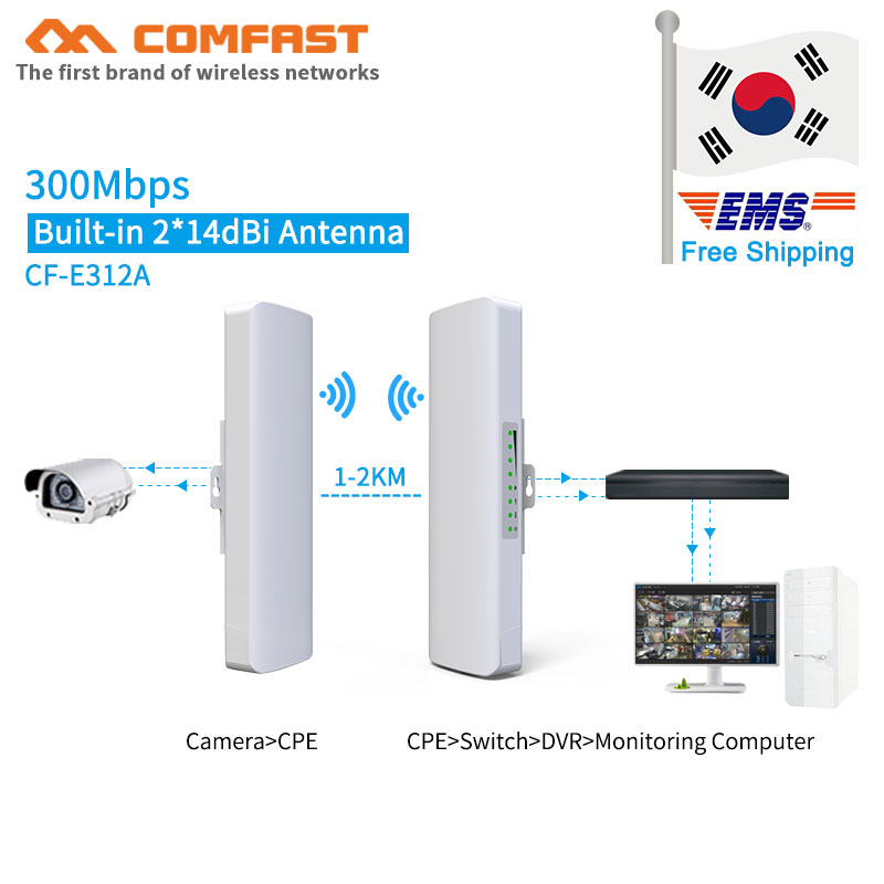 4pcs 5.8G 300Mbps Outdoor CPE Wireless Bridge & Wifi Repeater 3-5KM Signal Extender Wifi Receiver Nanostation POE IP Cam Router