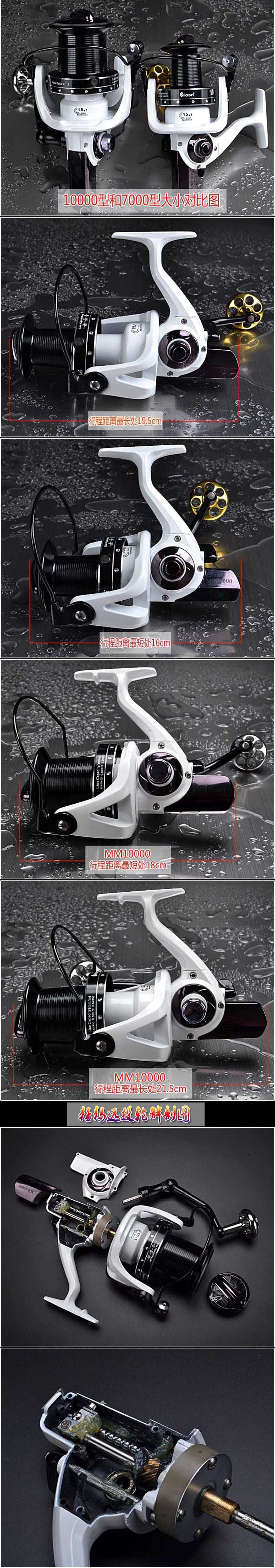 Cheap sea fishing reel