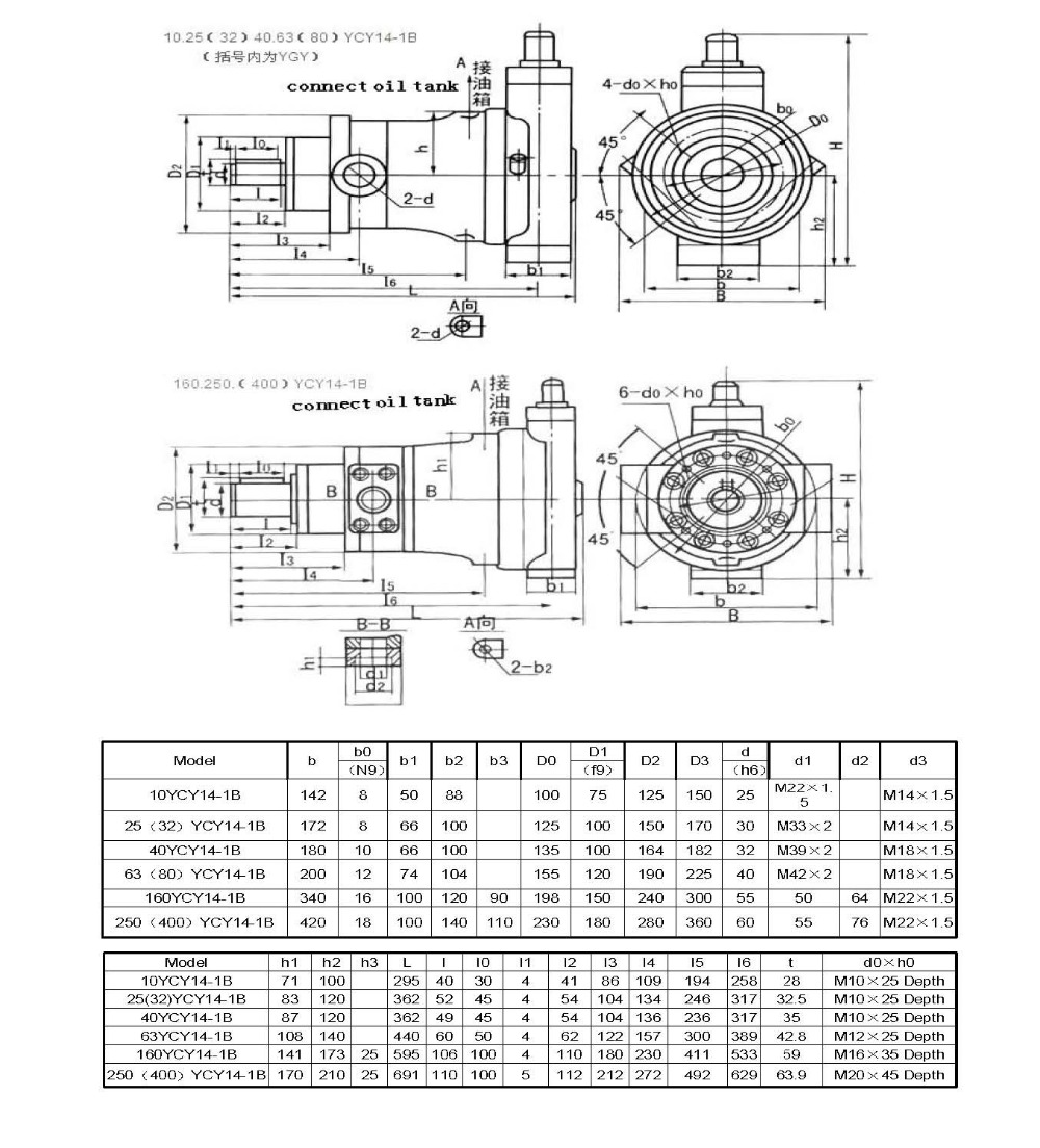 US $115 0 |10MCY 14 1D High Pressure Piston Pump Pump 10MCY14 1D High  pressure 31 5Mpa Oil Plunger Pump for Press Brake/Bending-in Pumps from  Home