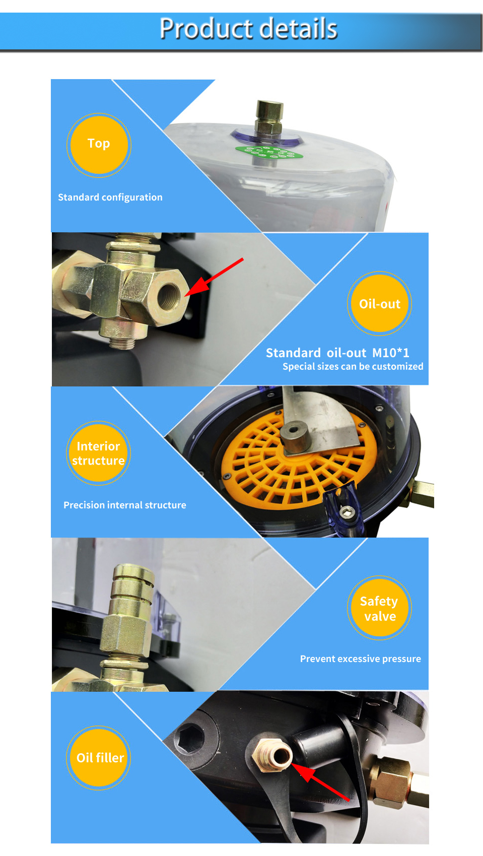 2l 4l 8l Grease Lubrication Pump Lubricator Oiler Lubricating Engine Water Circulation Diagram 3 Product Description